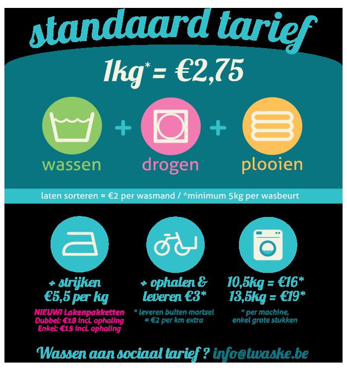 tarieven2021